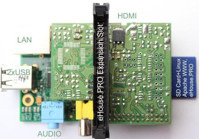 Mikrokomputer linux + moduł rozszerzający
