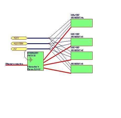 podłączenie instalacji opartej na EthernetRoomManagerach do zasilania